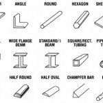 Basic Structural Steel Shapes